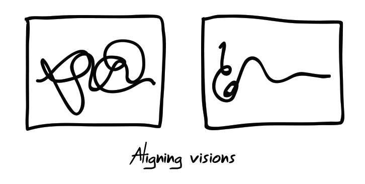 aligning visions